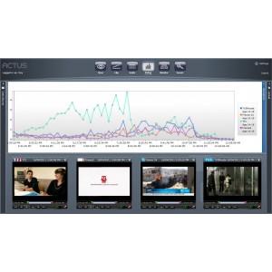 Actus Rating Analyzer (анализатор рейтингов) - оценка содержания контента и рейтингов