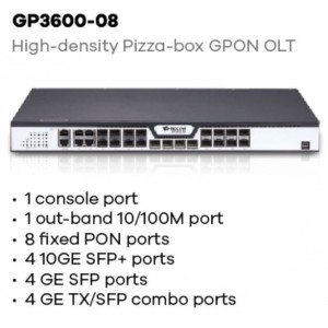 GP3600-08 GPON OLT от BDCOM с 8 портами GPON и 4xSFP и 4xSFP+