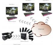 Мобильная передача видео по 3G
