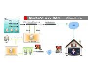 Cистема условного доступа SafeView