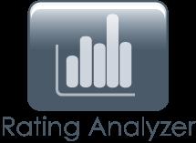 Actus Rating Analyzer - действительная оценка содержания контента и рейтингов