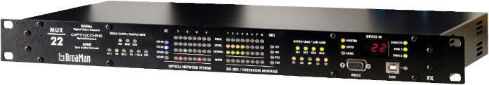 Конвертер мультимедиа Mux22-IVT/IC444 BroaMan