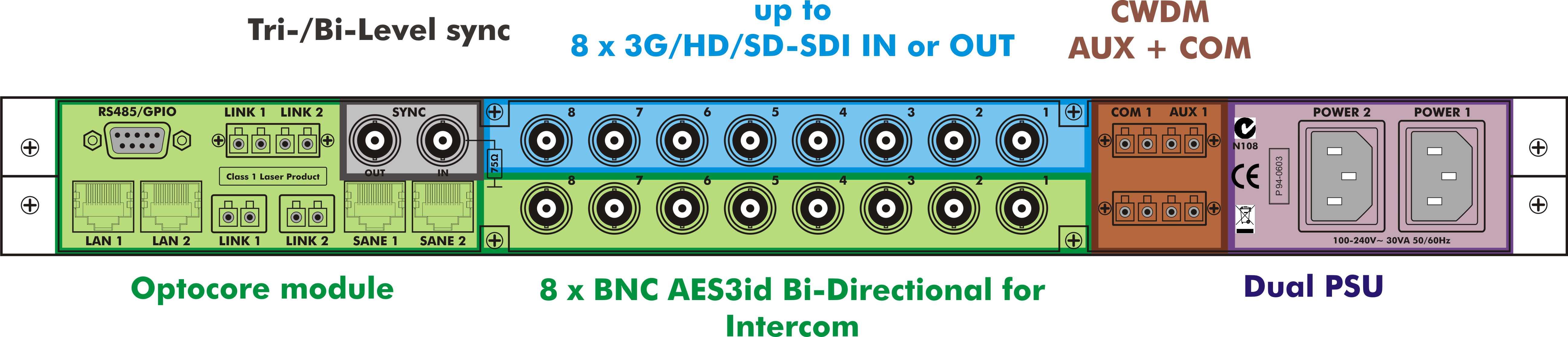 Конвертер мультимедиа Mux22-IVT/ICBNC BroaMan вид сзади