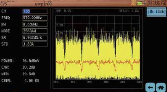 Анализатор ТВ потоков DVB-C в S7200 Deviser