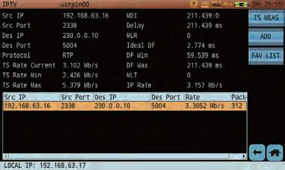 ТВ мониторинг в Deviser S7200