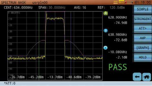 Измерение спектра ТВ сигналов Deviser S7200 4K