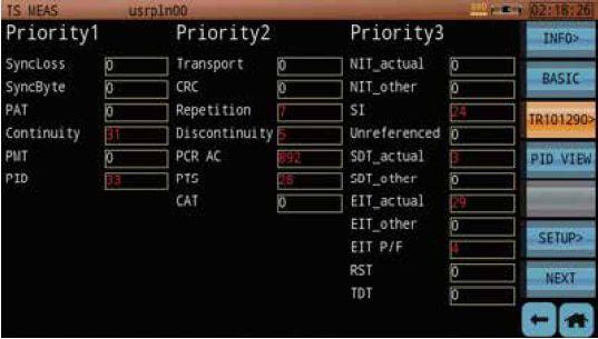 Анализатор и мониторинг транспортных потоков S7200