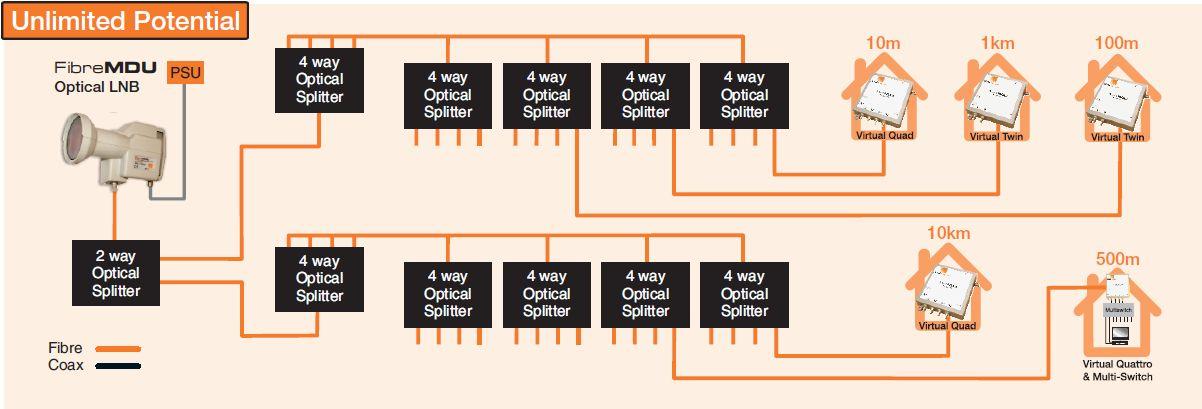 Схема подключения конвертер под фланец С120 с оптическим выводом Invacom