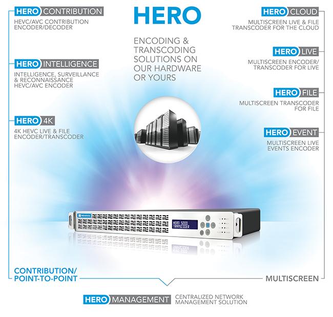 Портфель продуктов HERO от Media Excel обеспечит решение для всех ваших потребностей в видео энкодировании и транскодировании.