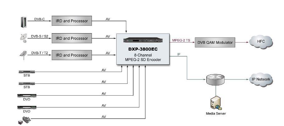 Схема подключения 8 канального
