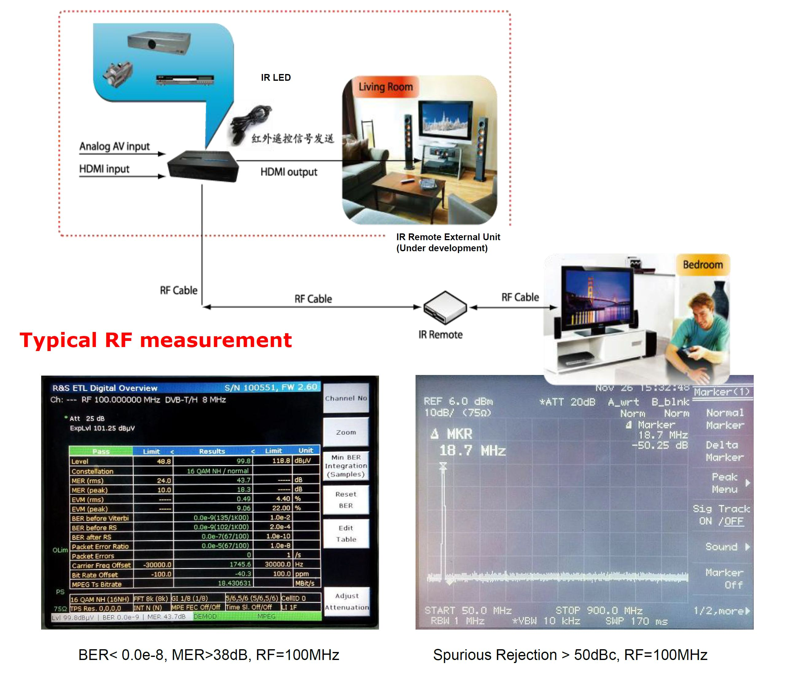 EM 101 PBI Приложения испоHD энкодера и модулятора