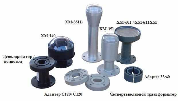 Рупорные облучатели, четвертьволновые трансформаторы и адаптеры SMW