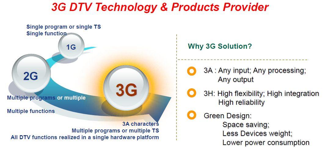 3G DTV Продукты Sumavision
