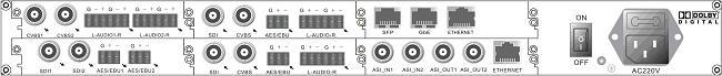 EMR 3.0 2*GBE пример установки модулей транскодера