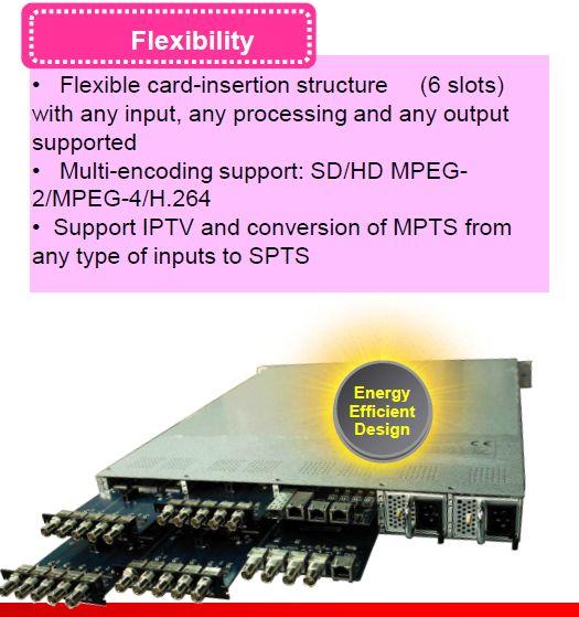 Sumavision EMR 3.0 модули, Sumavision EMR карты