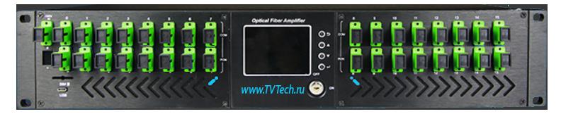 Вид спереди EDFA 64x23 дБм оптический усилитель OA1550