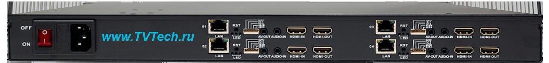 Вид сзади на многоканальный энкодер декодер транскодер HEVC/H.265 в/из AVC H.264 MPEG-4